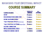 Emotion Training