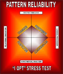 I Opt Pattern Reliability Stress Test